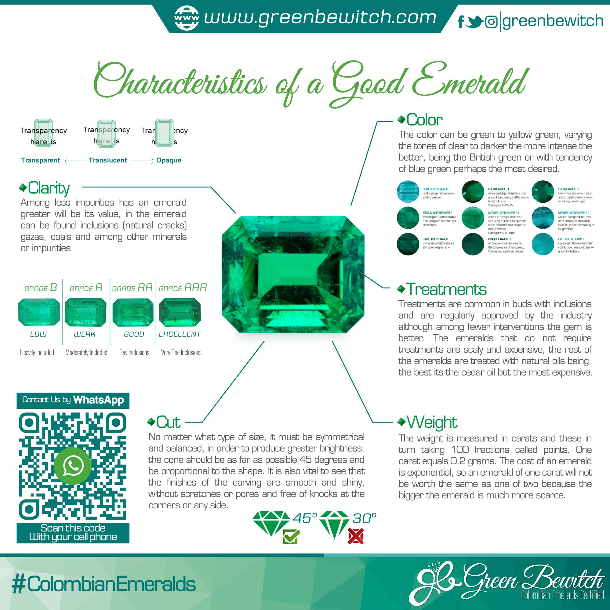 Characteristics of  colombian emerald greenbewitch also learn all about emeralds engagement ring favs rh pinterest