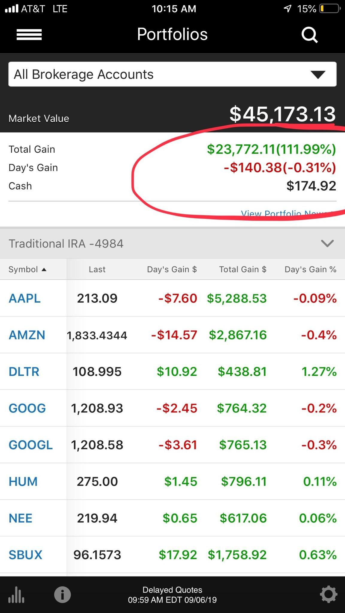 Attached Is A Copy Of My Portfolio Up To Date Showing My Gain Of 111 99 And Also Some Of The Companies I A Investing 101 Investing Investing In Stocks