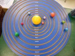GRADING GUIDELINES: You will build a Solar System model. It should ...