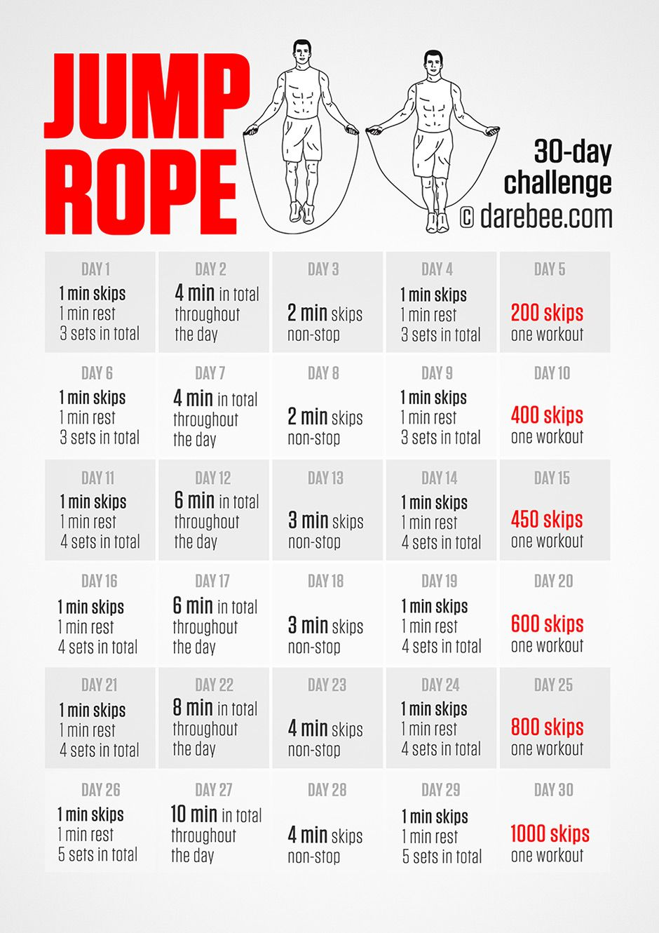 Jump Rope Challenge // fitness, health, nutrition, heathy