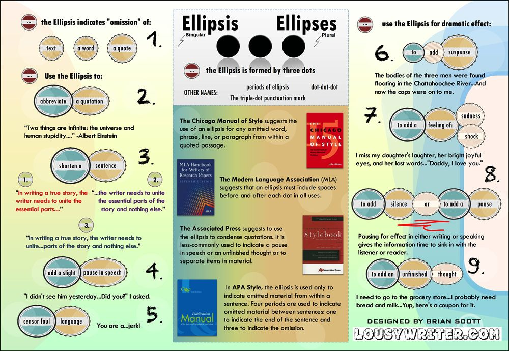 Free visual charts on english grammar punctuation and writing infographics for writers also rh pinterest