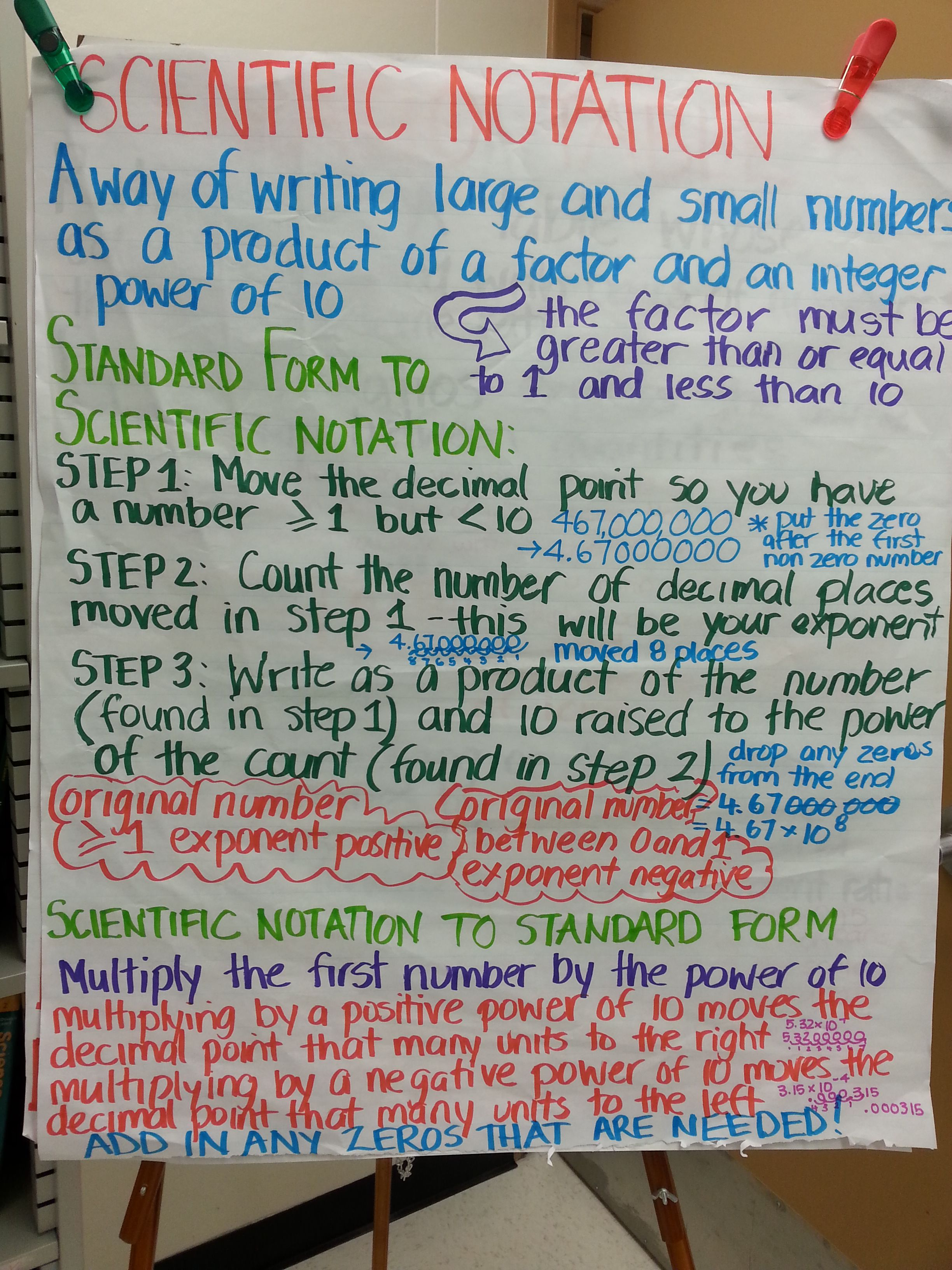 8 A 4 Scientific Notation Anchor Chart