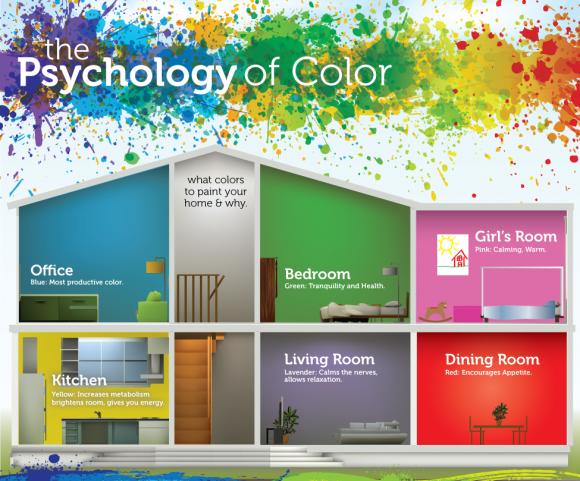 Psychology Of Color Color Psychology Room Colors Room Color Schemes