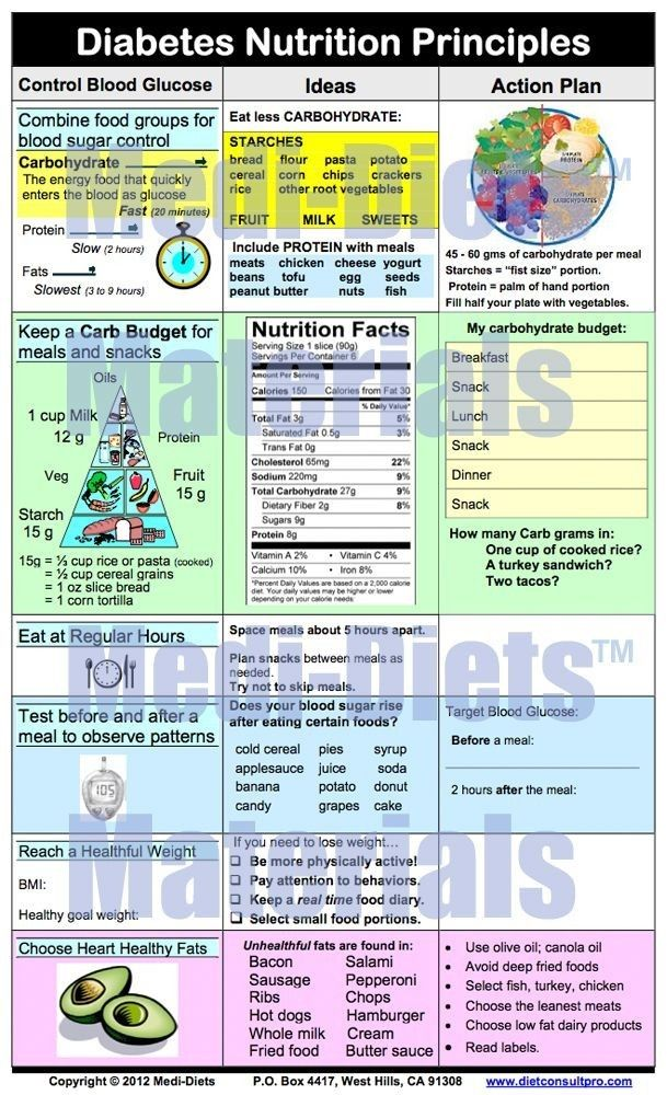 principles of diabetic diet