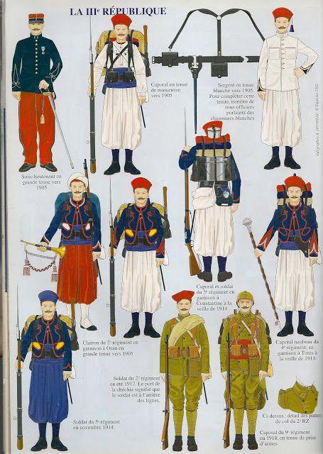 LOS ZUAVOS DE 1860 Á 1918, por Andre JOUINEAU.