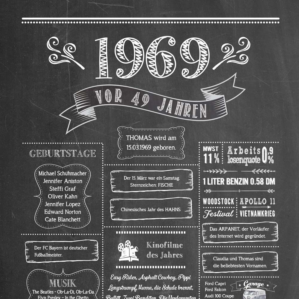 Retro Chalkboard Jahrgang 1969 50anniversary With Images 40th
