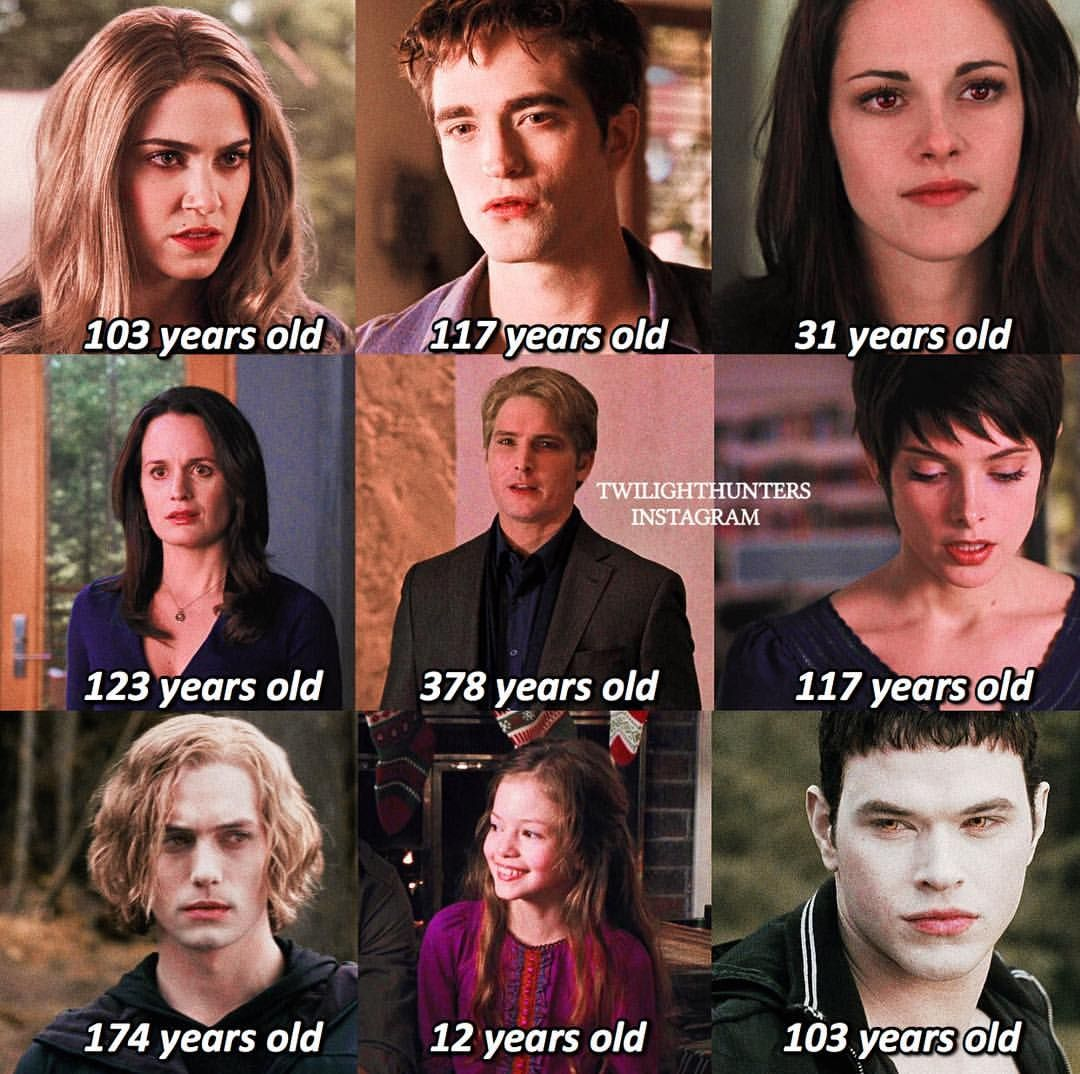 the ages of the Cullens in 2018 / THEIR HUMAN AGES  Alice