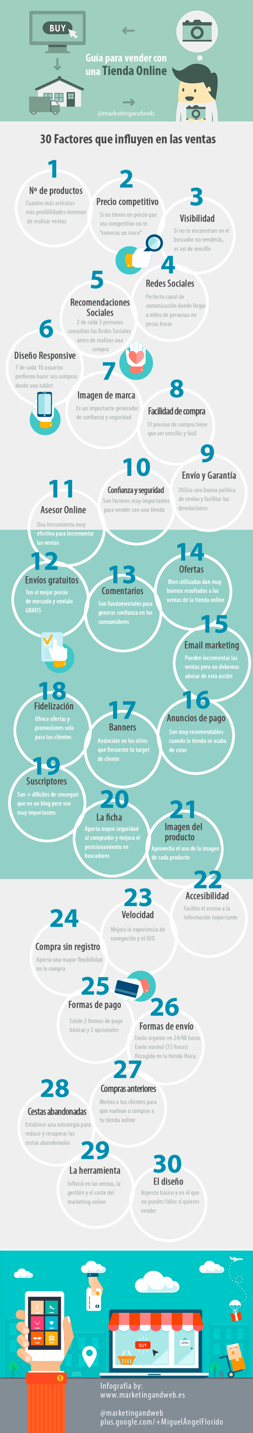 30 tips for selling in your online store #infografia #ecommerce #advertising and marketing