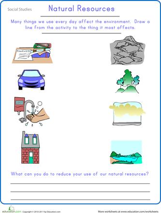 Preserving Natural Resources | Social studies worksheets ...