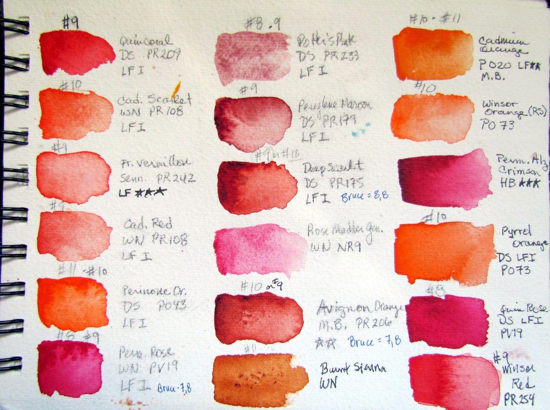 A Page From My Color Journal Cercle Chromatique Aquarelle Nuancier