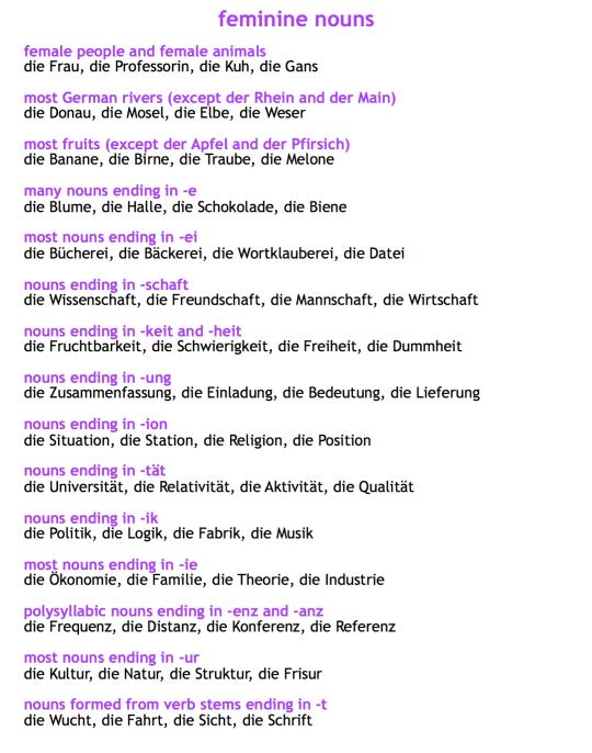 language o\'clock   German   Pinterest   Deutsch, Deutsch lernen und ...
