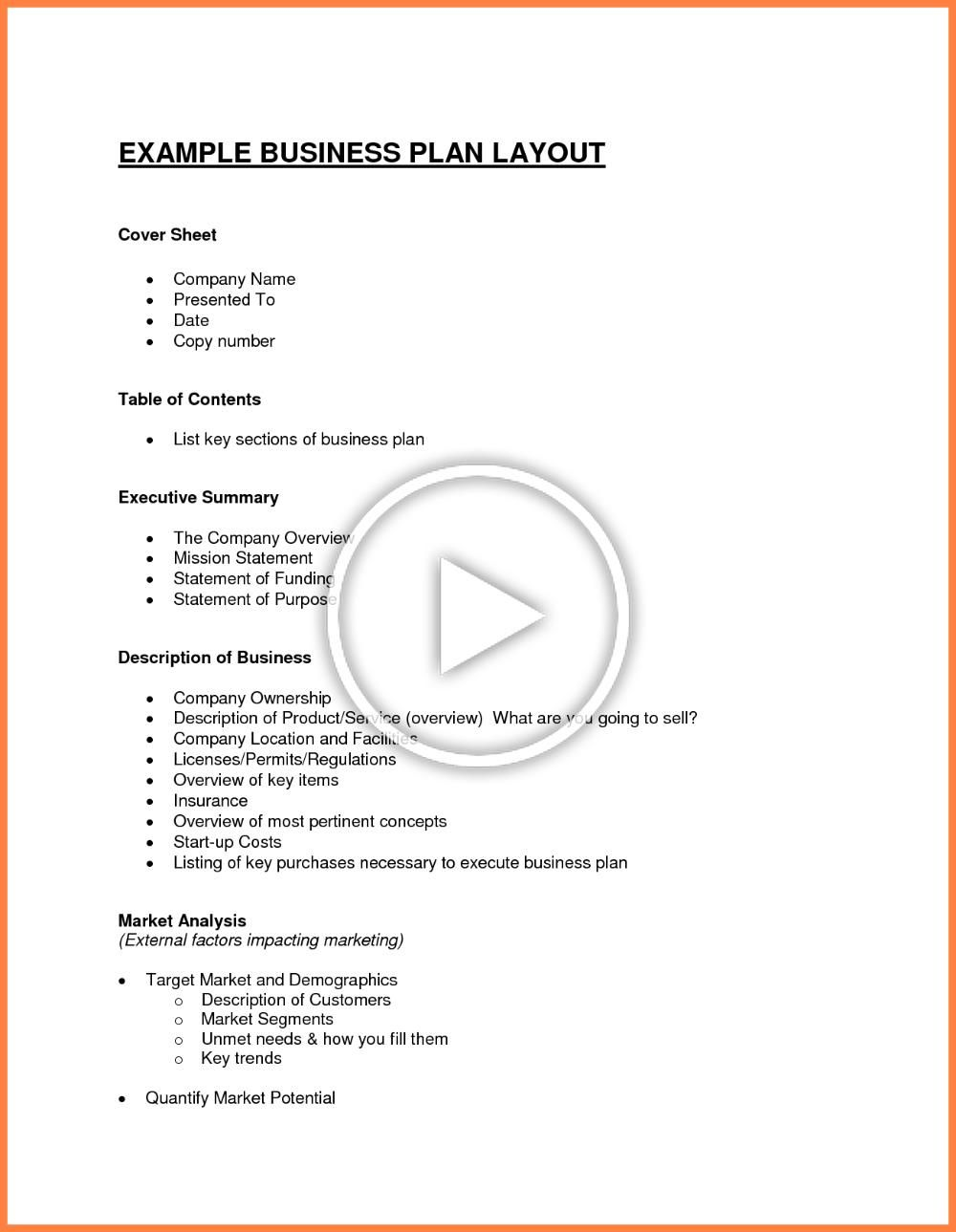 Industry Analysis Ness Plan And Market Plans Sample Business Nice