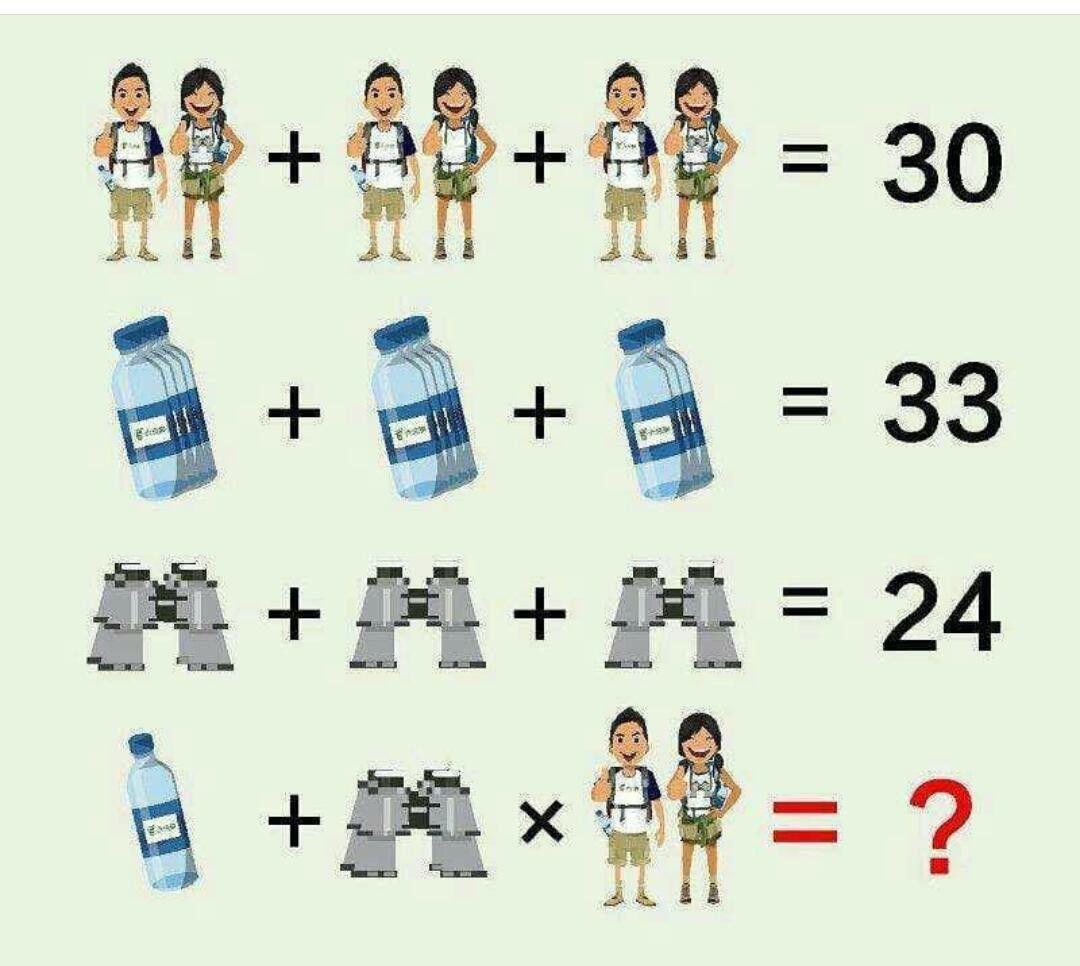 Epingle Par Learn Easy Sur Hc Quiz