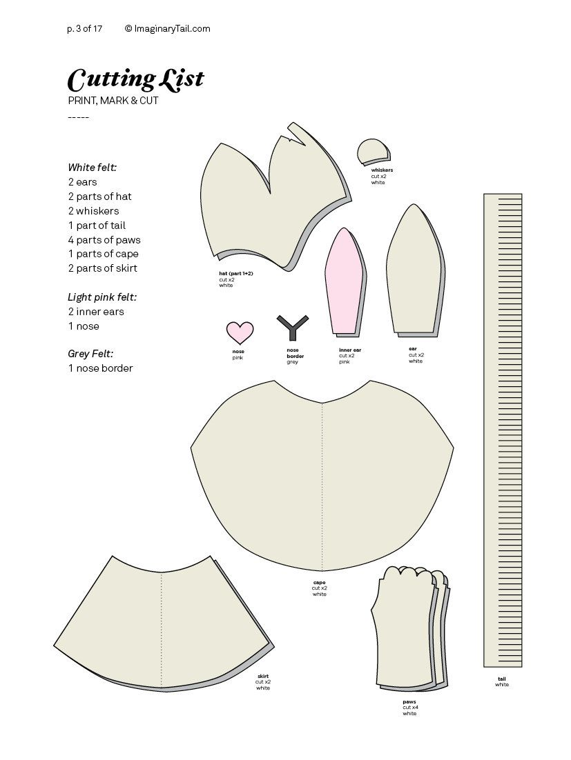 Bunny PATTERN DIY costume mask sewing tutorial by ImaginaryTail ...