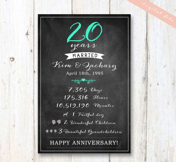 20th Wedding Anniversary Gift Ideas For Wife: 20th Anniversary Love Story Print
