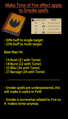 Suggestion Tome Of Fire Damage Boost Should Apply To Smoke Spells Too How To Apply Tome Suggestion On the bookshelf you will find several ingredients, a piece of also the flaming chest contains the imaskarran tome of fire which you can return to eltoora at port. pinterest