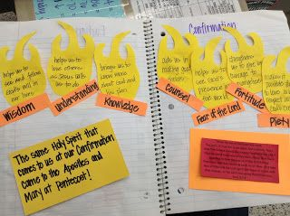 Confirmation- Gifts of the Holy Spirit Review Notebooking Activity