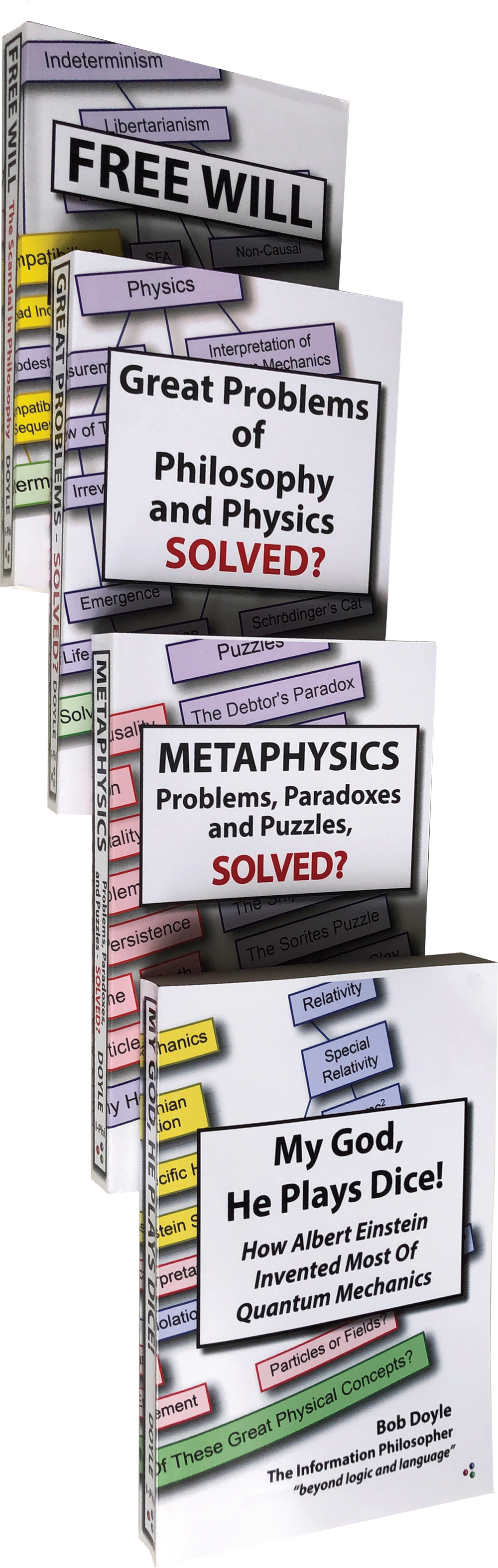 The Information Philosopher Dedicated To The New Information Philosophy Philosophy Metaphysics Quantum Mechanics