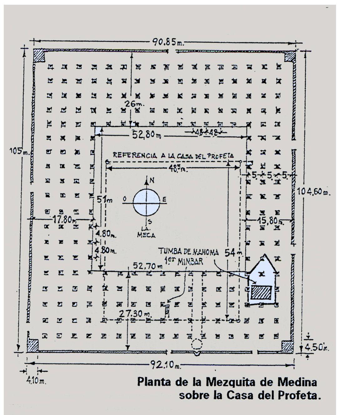 Planta de la mezquita de medina sobre la casa del profeta - La casa de la mezquita ...