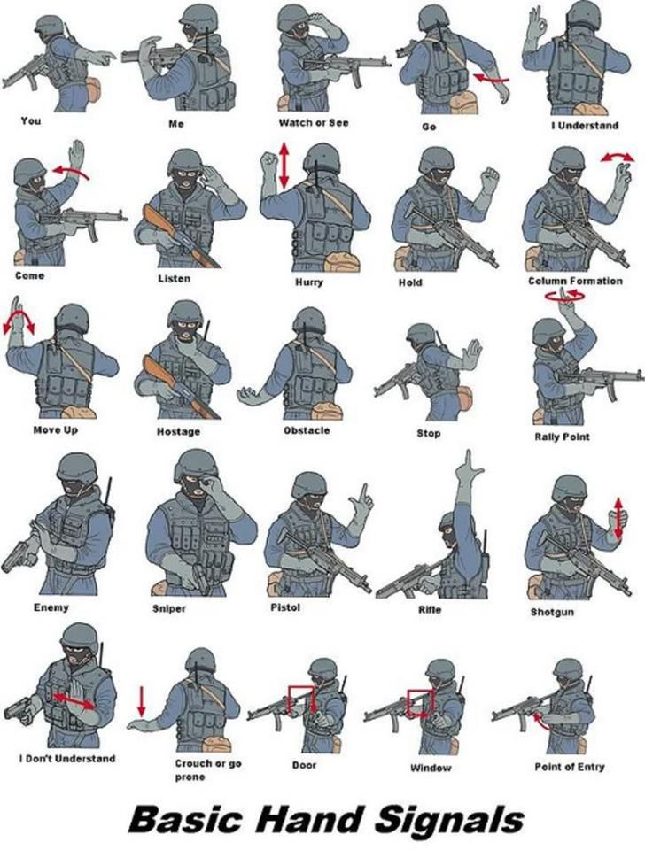 real military hand signals - Google Search | Get That Ref ...