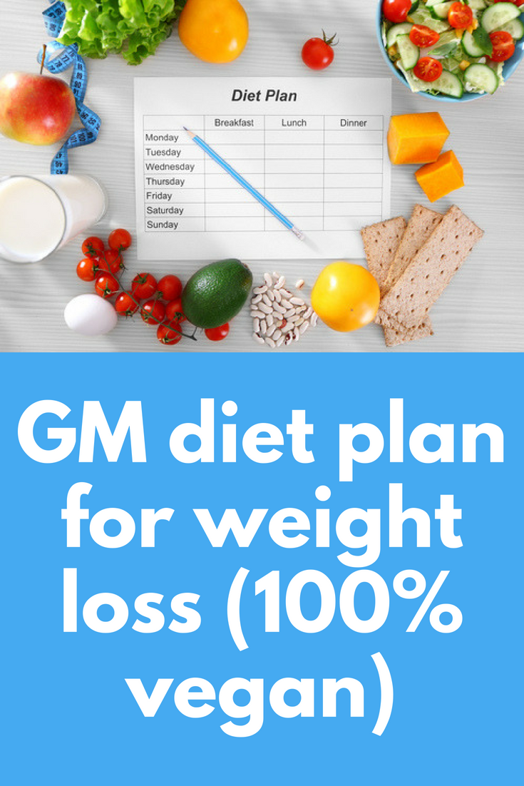 Gm Diet Plan For Weight Loss 100 Vegan Weight Loss Pinterest