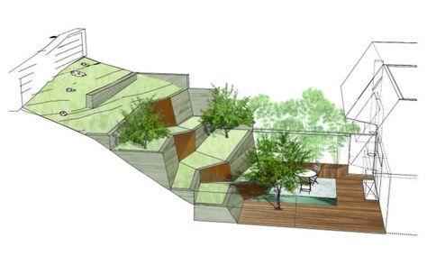 Charming Gestaltung Hanglage Stützmauer Terrassen Holz Kieferbaum
