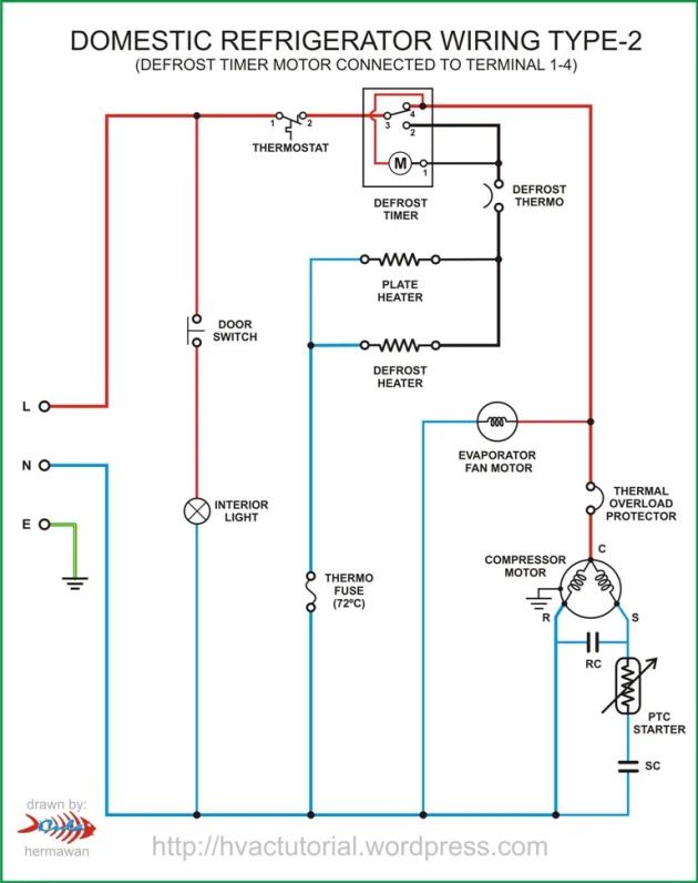 Domestic Refrigerator Wiring Circuit, Heatcraft Walk In Freezer Wiring Diagram