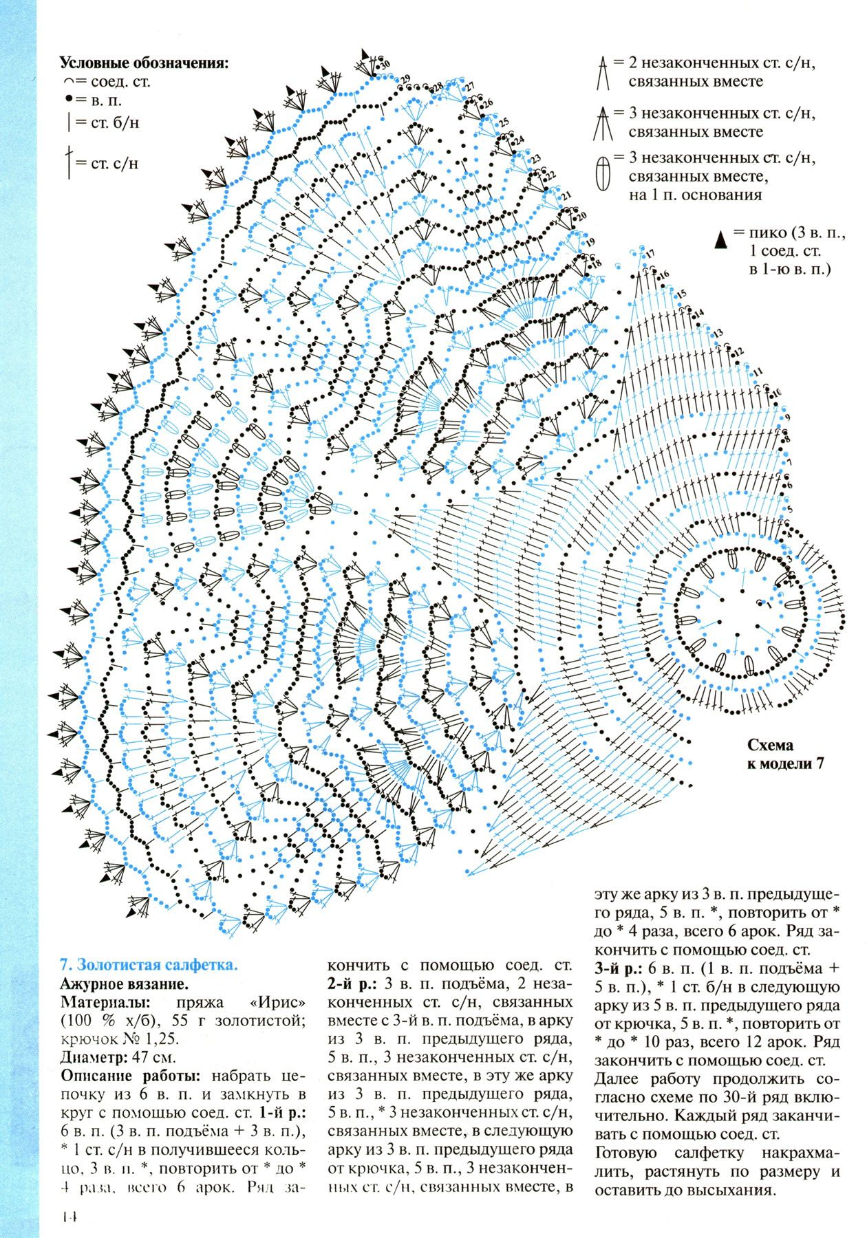 Crochet Pattern Not Tested Servetls 2 Pinterest Doily Diagram Patrones Patterns Pin