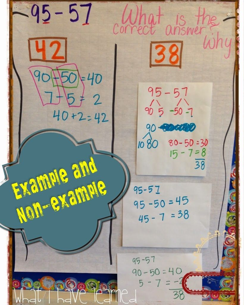 Using Example And Non Example In Math Anchor Charts Classroom Anchor Charts What I Have Learned [ 1024 x 820 Pixel ]