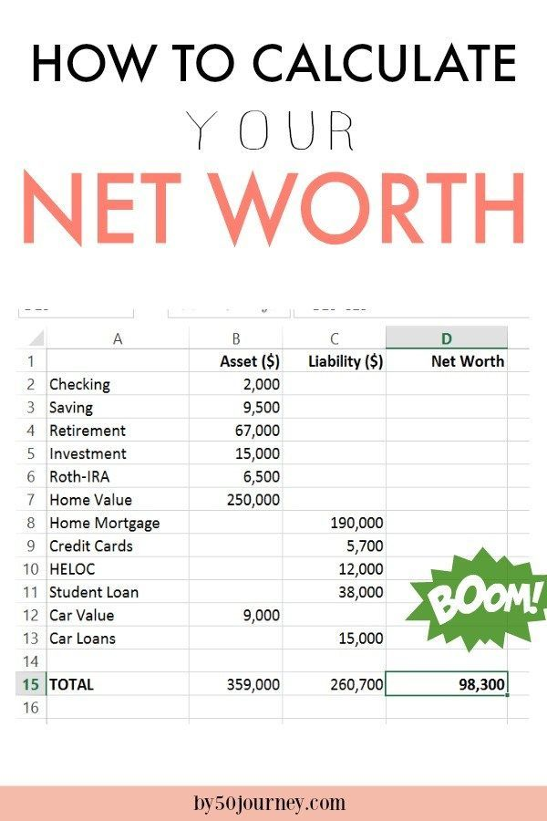 A Beginner\u0027s Guide To Net Worth Tracking All About Money