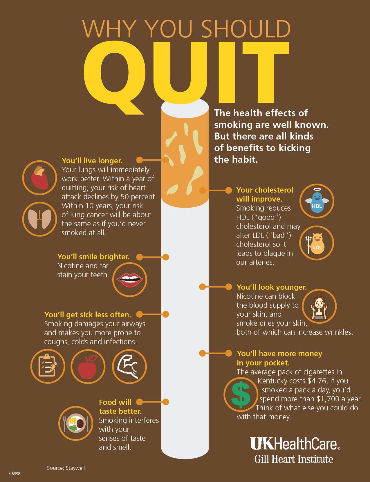 why we should stop smoking essay