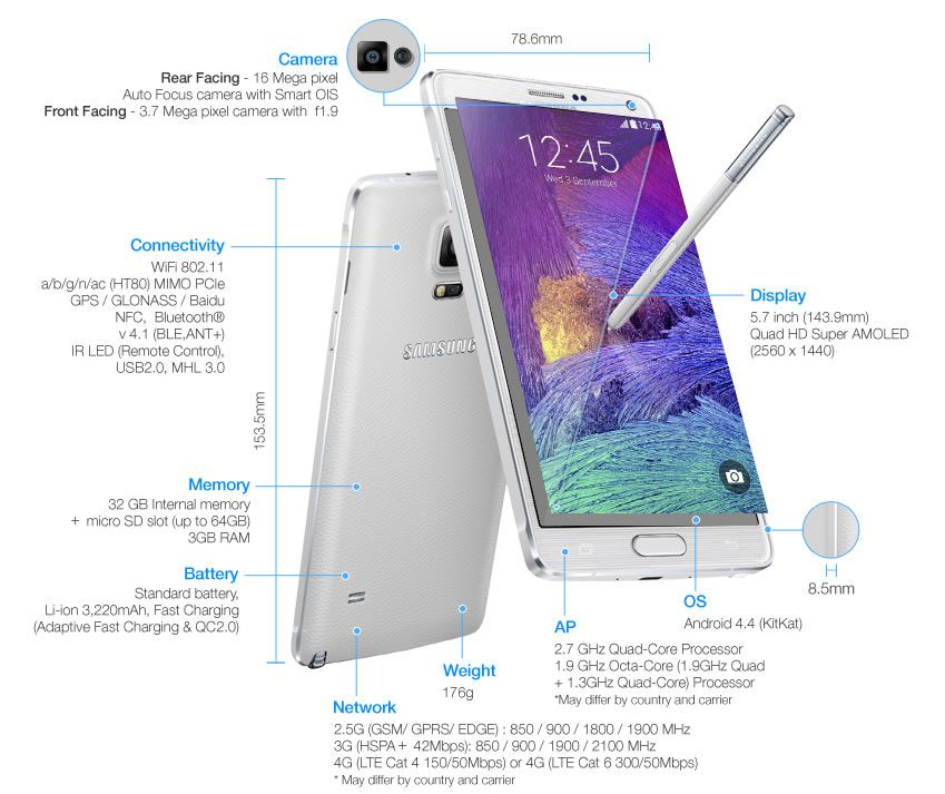 Samsung Galaxy Note 4 All Main Specs In One Place Pockethype Samsung Galaxy Galaxy Note 4 Samsung Galaxy Note