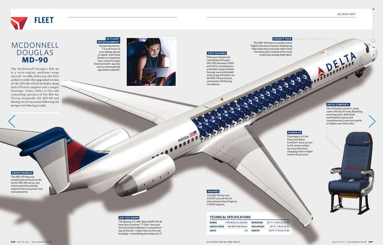 Delta Md 90 Cutaway Diagram Delta Airlines Delta Alaska Airlines