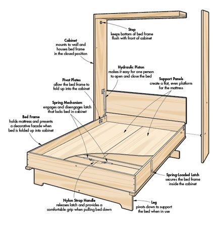 This Easy To Operate Murphy Bed Lets You Convert Any Room Into A