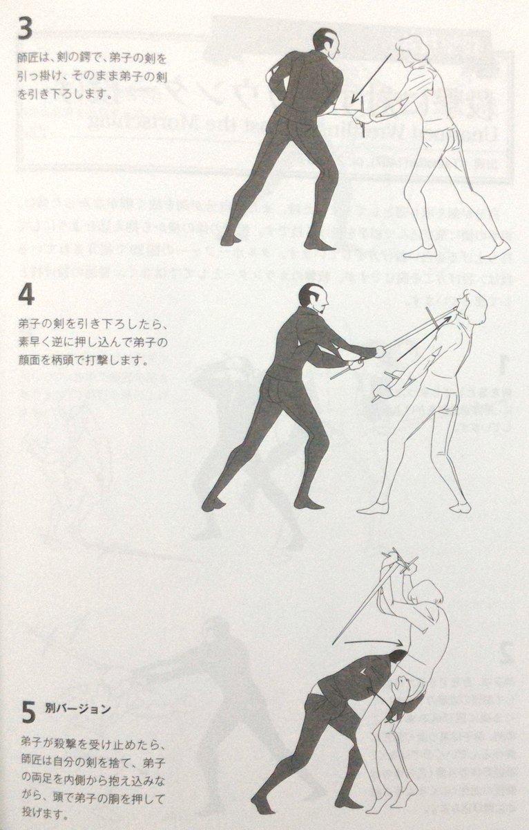某研究者 on Twitter | Martial arts, Martial arts gif, Fighting poses