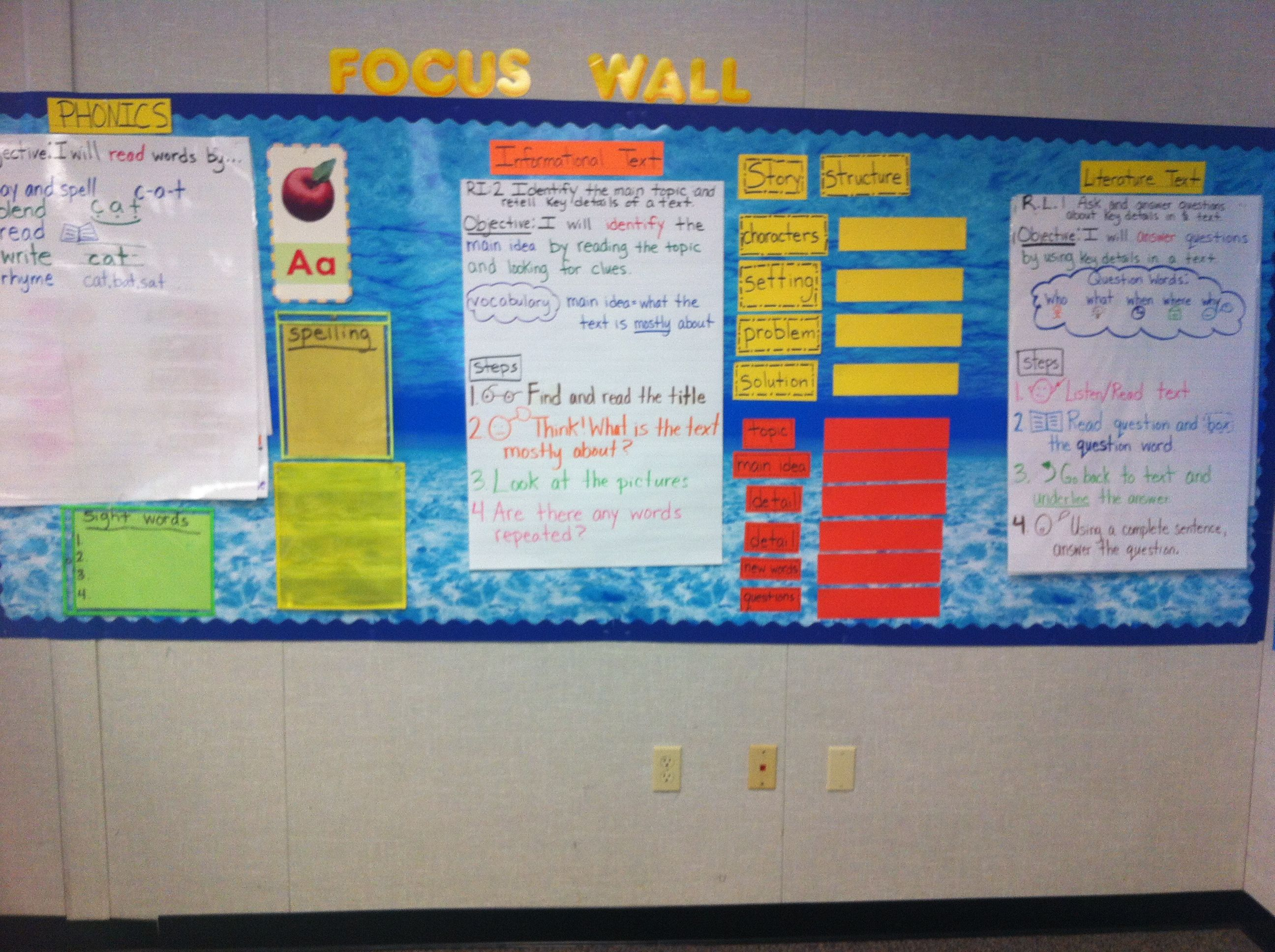 Ela Focus Wall First Grade Common Core Wall With Both