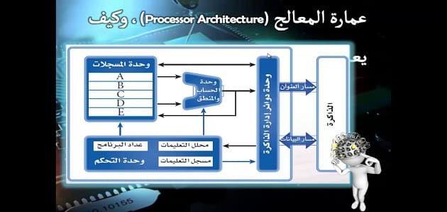 بحث عن عمارة الحاسب جاهز للطباعة Computer Architecture Architecture Computer