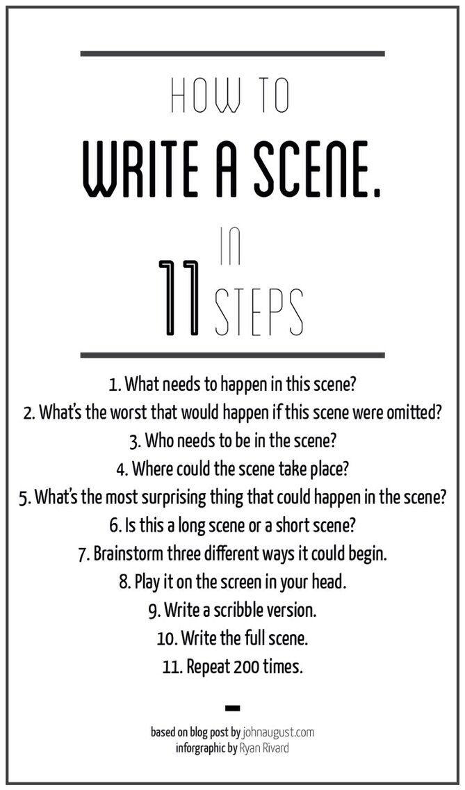 For fellow aspiring screenwriters: How To Write A Scene In