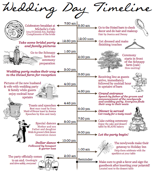 Wedding Day Timeline To Hand Out At The Rehearsal Dinner