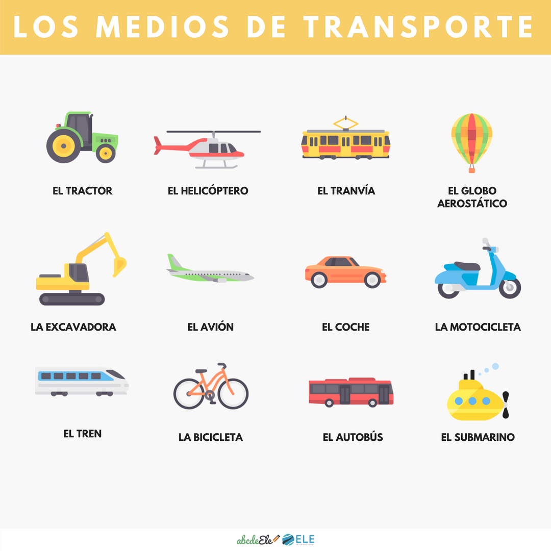 Los Medios De Transporte Tarjetas De Vocabulario En Espanol Actividades Para Clase De Espanol Vocabulario Espanol