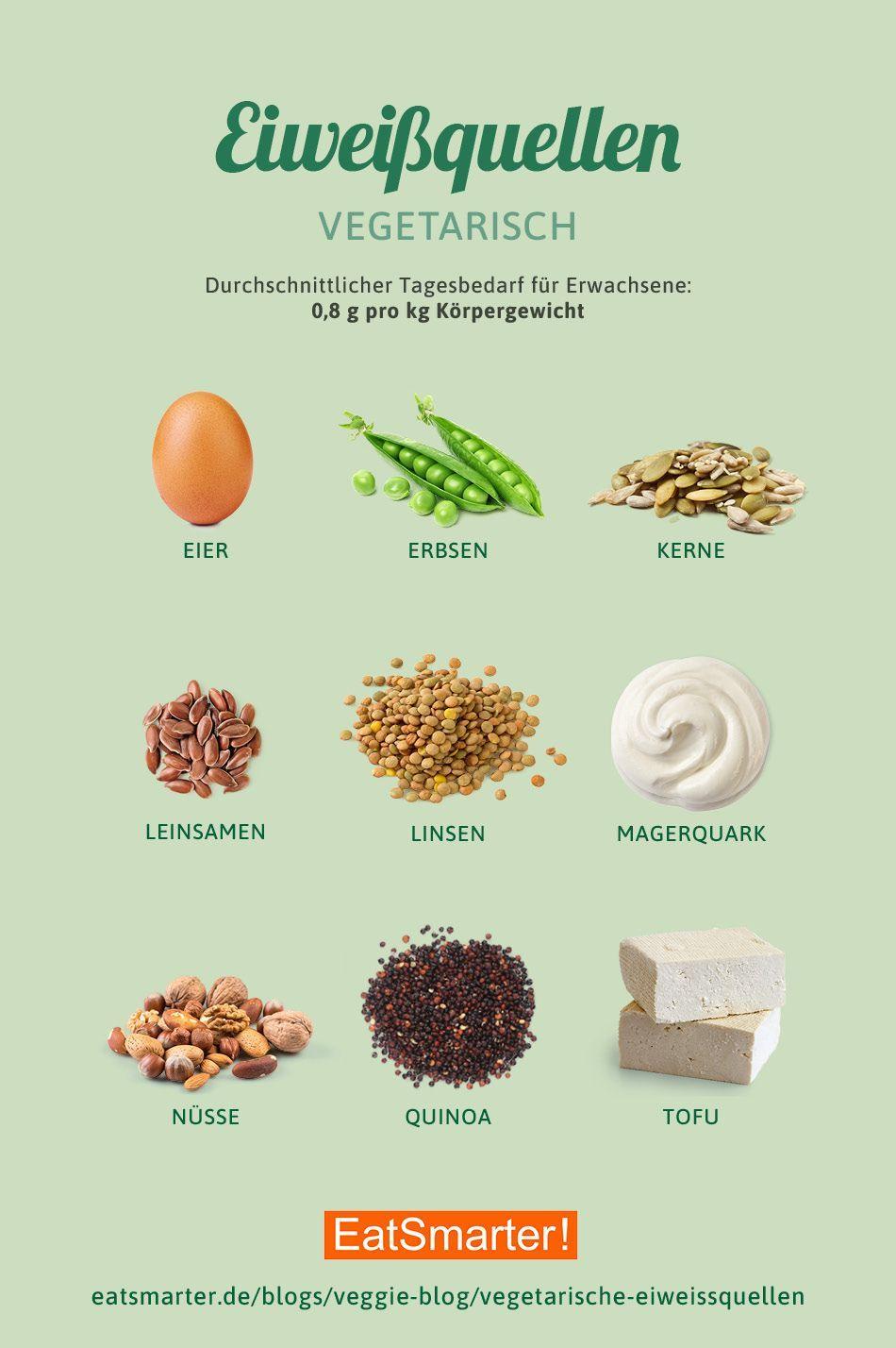 Vegetarische Eiweißquellen – die Top 10 - #Die #diet #Eiweißquellen #fitness #Top #vegetarische