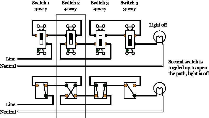 4 Way Light Switch Wiring Diagram 3 Circuit Diagram Diagram Light Switch Wiring
