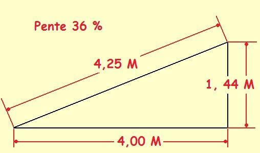 Calcul de pente formule pour charpente charpente for Pente minimum toiture ardoise