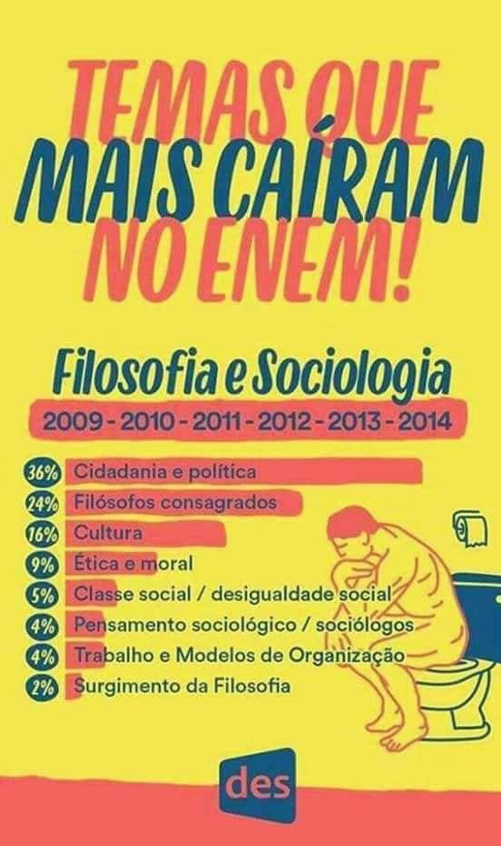 Temas Que Mais Cairam No Enem Filosofia E Sociologia Com