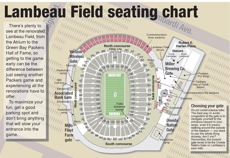 Lambeau Field Seating Diagram Lambeau Field Seating Chart Seating Charts Lambeau Field Chart