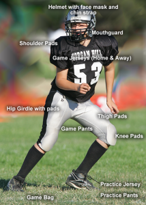 Youth Football Safety Concussion Awareness Youth