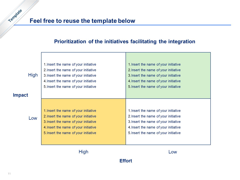 Post Merger Integration Framework imagens) Consultoria