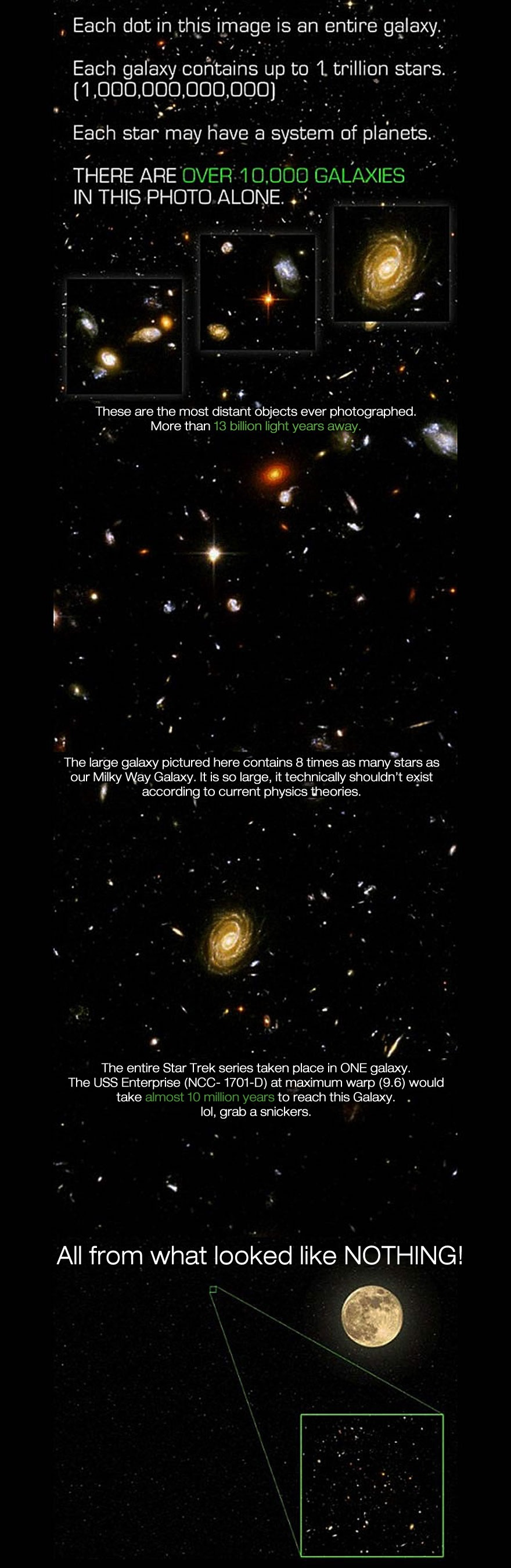 A lesson in perspective. What Hubble saw: