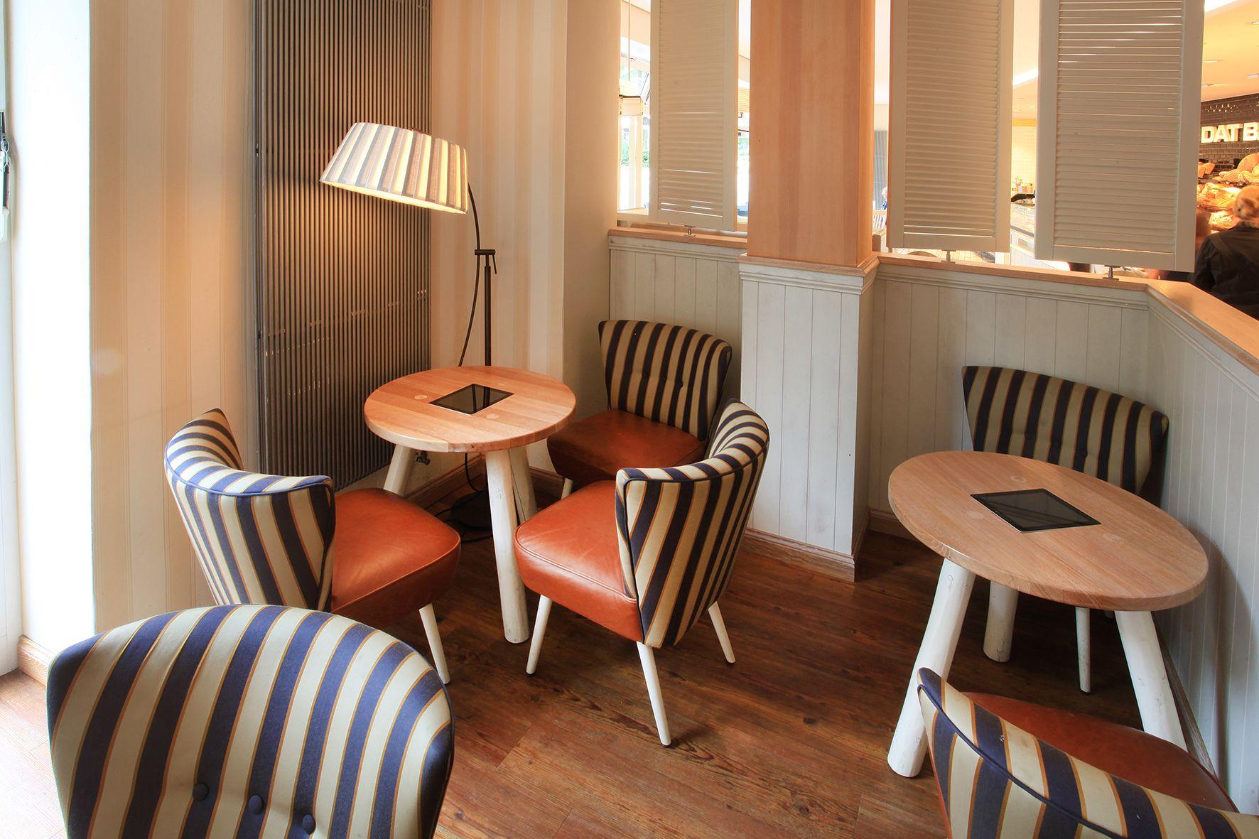 Pin Auf Bistro Backerei Cafe