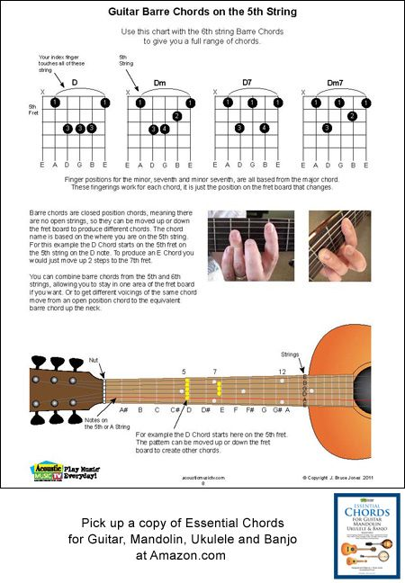 guitar barre chords 5th stringbarre chords are closed. Black Bedroom Furniture Sets. Home Design Ideas